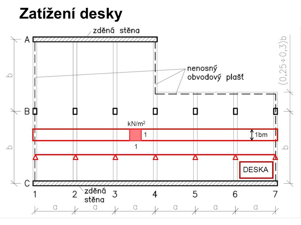 DESKA kN/m 2 1 1 1bm Zatížení desky
