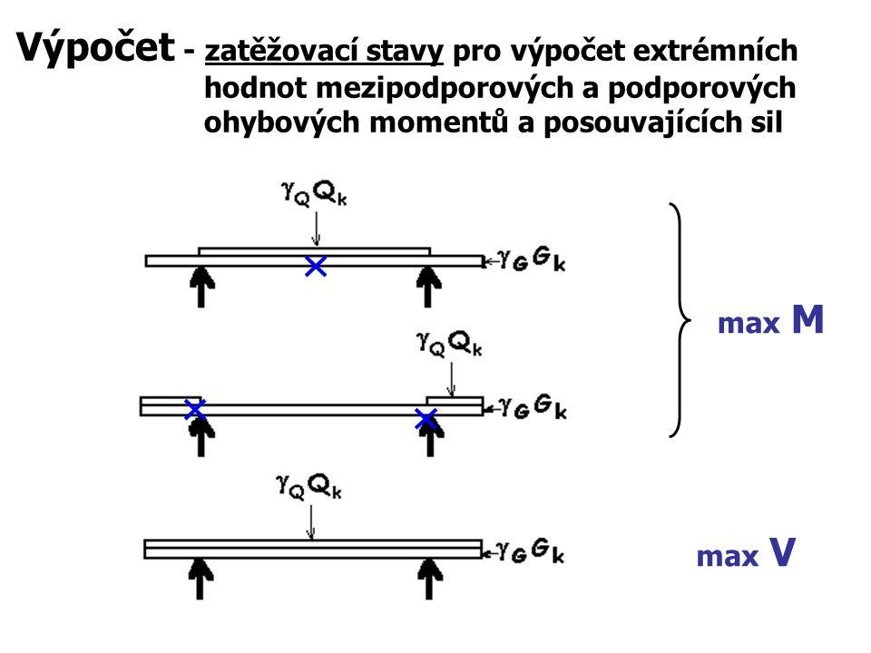 max M max V Výpočet - zatěžovací stavy pro výpočet extrémních hodnot mezipodporových a podporových ohybových momentů a posouvajících sil