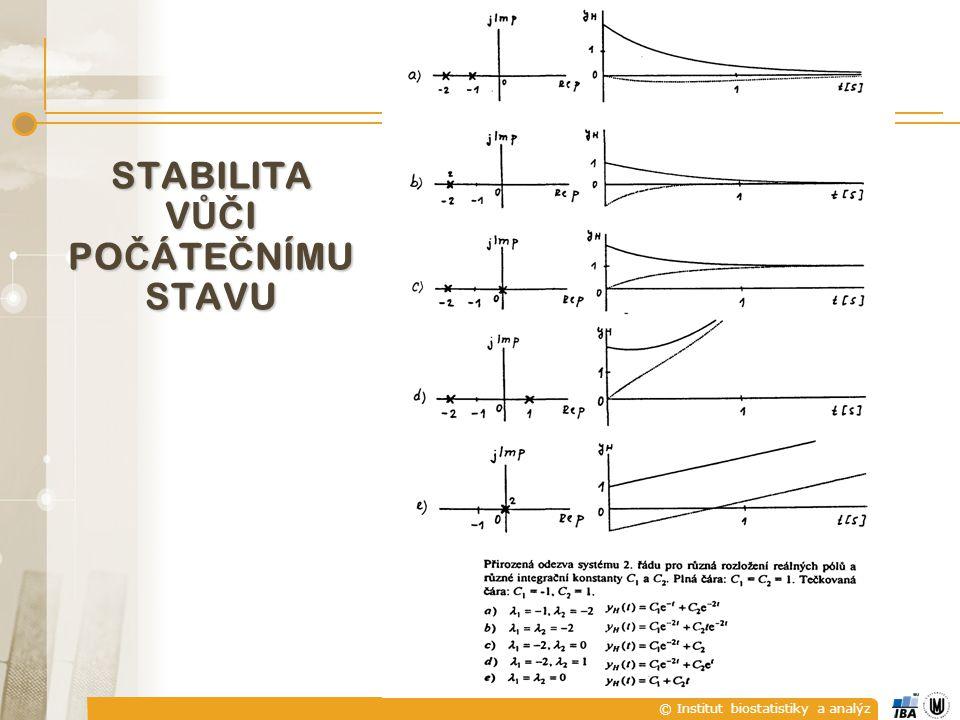 © Institut biostatistiky a analýz STABILITA V ŮČ I PO Č ÁTE Č NÍMU STAVU