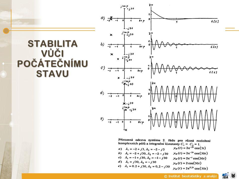 © Institut biostatistiky a analýz 18 STABILITA DISKRÉTNÍCH SYSTÉM Ů  Stabilitu diskrétních systémů vyšetřujeme pomocí pólů systému respektive vlastních čísel matice systému.