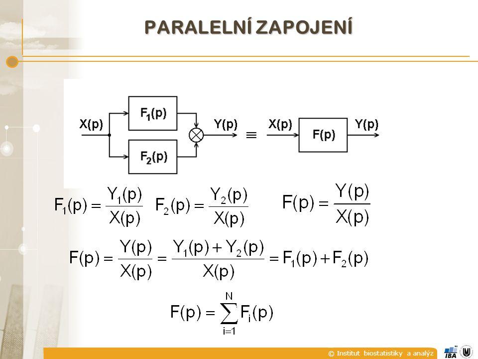 © Institut biostatistiky a analýz PARALELNÍ ZAPOJENÍ