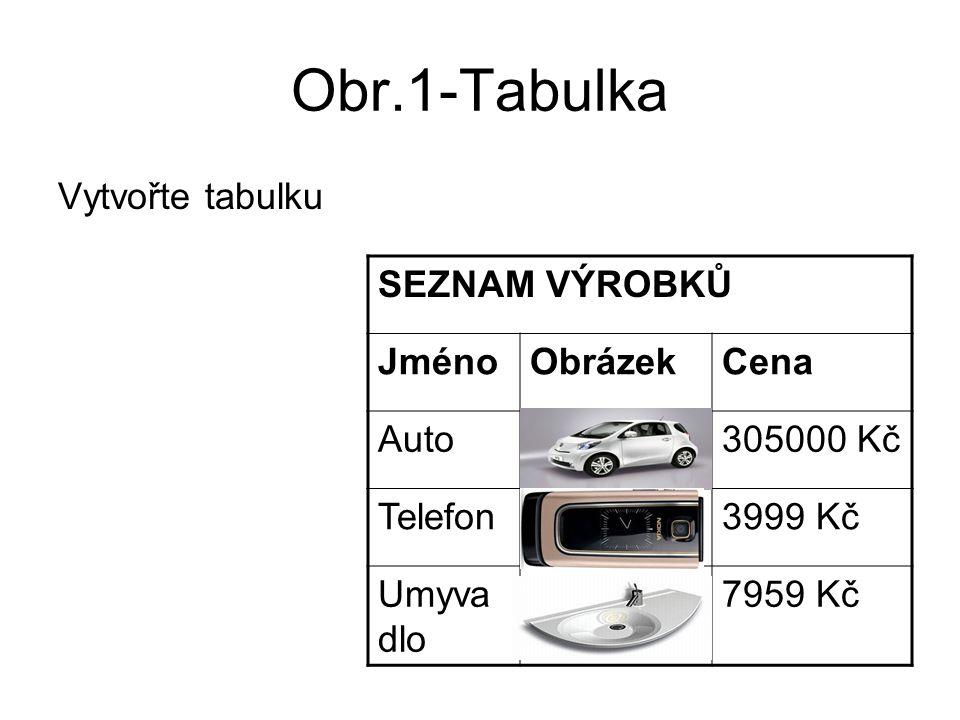 Obr.1-Tabulka Vytvořte tabulku SEZNAM VÝROBKŮ JménoObrázekCena Auto305000 Kč Telefon3999 Kč Umyva dlo 7959 Kč