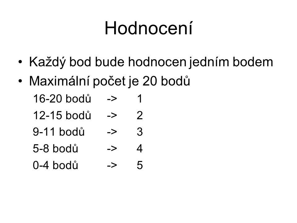 Hodnocení Každý bod bude hodnocen jedním bodem Maximální počet je 20 bodů 16-20 bodů -> 1 12-15 bodů -> 2 9-11 bodů -> 3 5-8 bodů -> 4 0-4 bodů -> 5