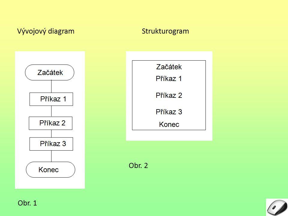 Vývojový diagramStrukturogram Obr. 1 2