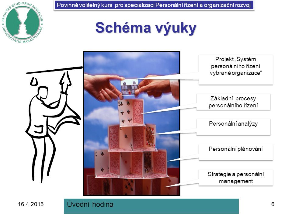 Povinně volitelný kurs pro specializaci Personální řízení a organizační rozvoj Výběr organizace 5.
