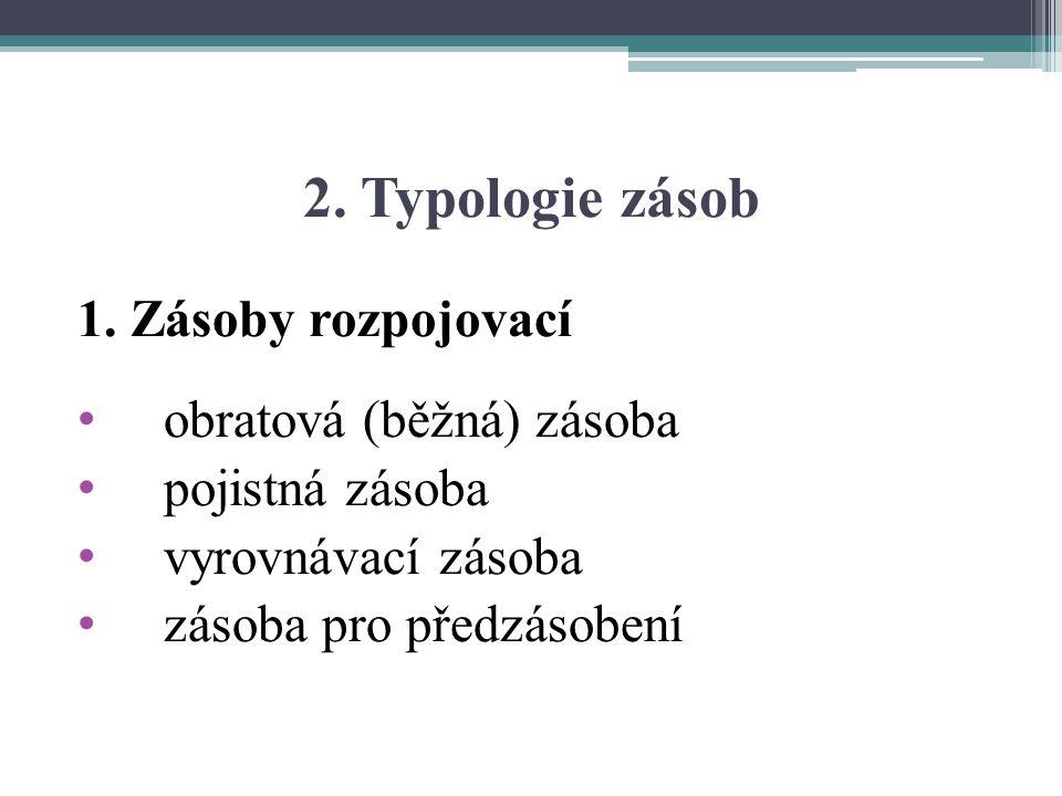 2. Typologie zásob 1. Zásoby rozpojovací obratová (běžná) zásoba pojistná zásoba vyrovnávací zásoba zásoba pro předzásobení