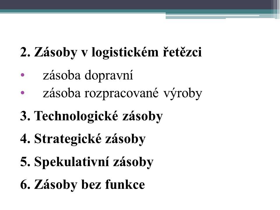 2. Zásoby v logistickém řetězci zásoba dopravní zásoba rozpracované výroby 3. Technologické zásoby 4. Strategické zásoby 5. Spekulativní zásoby 6. Zás