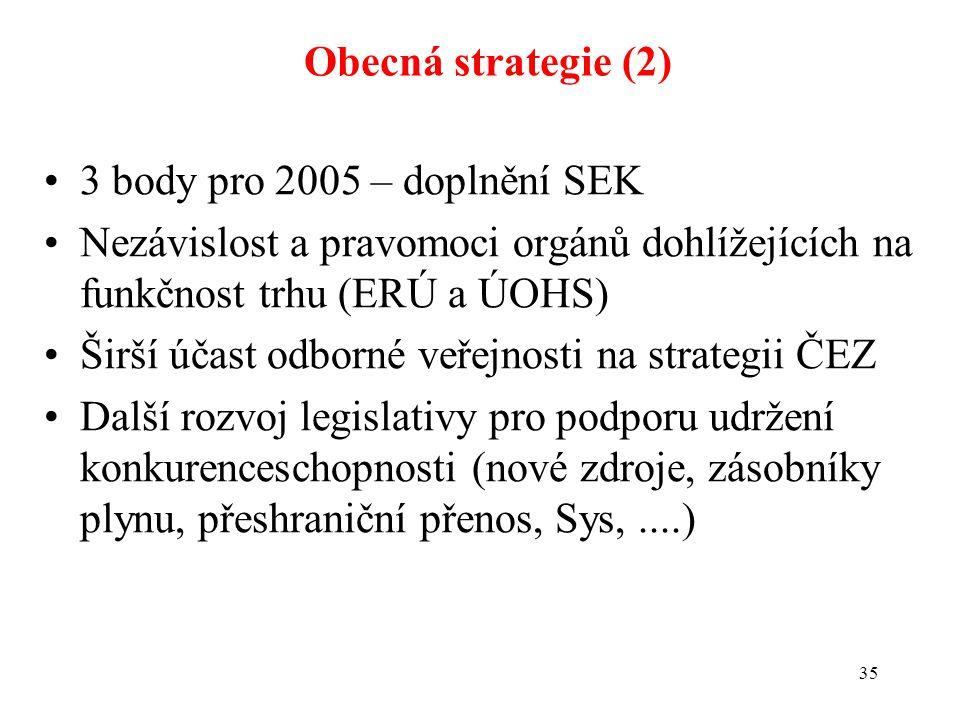 35 3 body pro 2005 – doplnění SEK Nezávislost a pravomoci orgánů dohlížejících na funkčnost trhu (ERÚ a ÚOHS) Širší účast odborné veřejnosti na strategii ČEZ Další rozvoj legislativy pro podporu udržení konkurenceschopnosti (nové zdroje, zásobníky plynu, přeshraniční přenos, Sys,....) Obecná strategie (2)