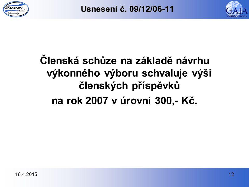 16.4.201512 Usnesení č.