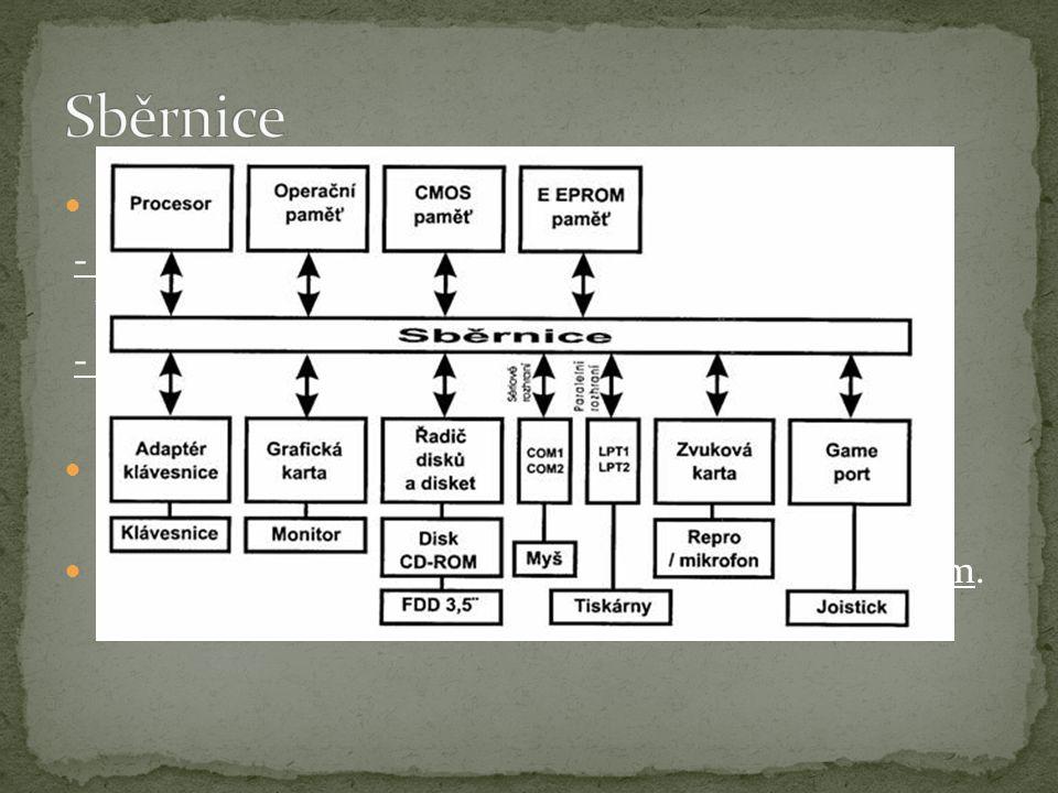 skupina signálových vodičů - Paralerní - skupiny řídicích, adresových a datových vodičů - Sériové - sdílení dat a řízení na společném vodiči Má za účel zajistit přenos dat a řídicích povelů mezi dvěma a více elektronickými zařízeními Přenos dat na sběrnici se řídí stanoveným protokolem.