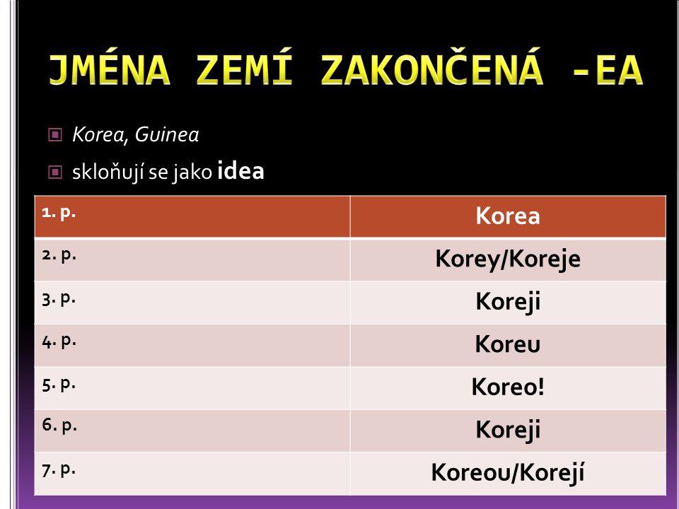 Korea, Guinea skloňují se jako idea 1. p. Korea 2. p. Korey/Koreje 3. p. Koreji 4. p. Koreu 5. p. Koreo! 6. p. Koreji 7. p. Koreou/Korejí