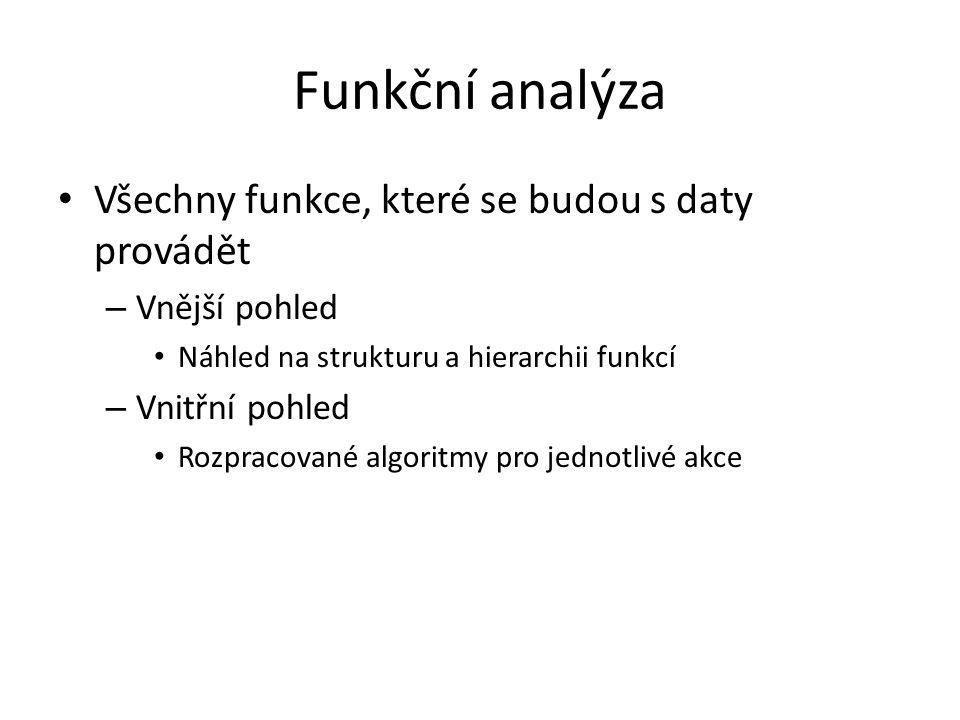 Funkční analýza Všechny funkce, které se budou s daty provádět – Vnější pohled Náhled na strukturu a hierarchii funkcí – Vnitřní pohled Rozpracované algoritmy pro jednotlivé akce