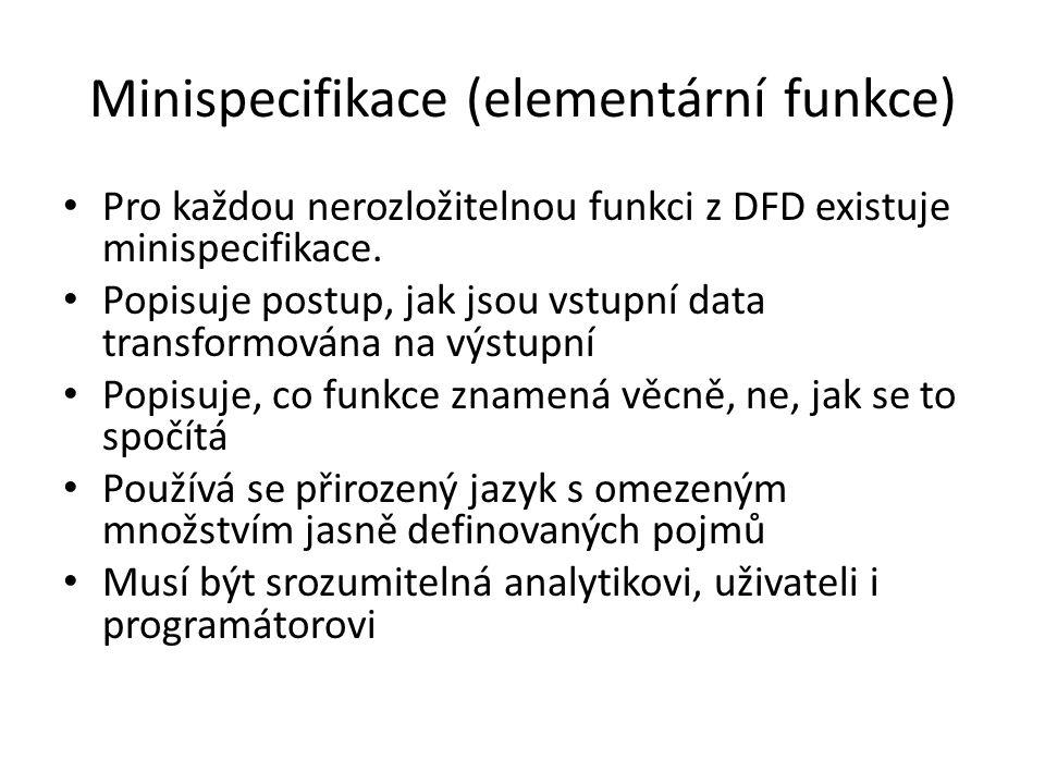 Minispecifikace (elementární funkce) Pro každou nerozložitelnou funkci z DFD existuje minispecifikace.