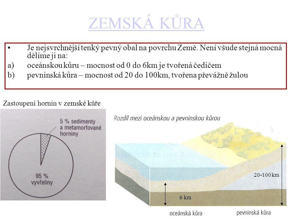 ZEMSKÁ KŮRA Je nejsvrchnější tenký pevný obal na povrchu Země.
