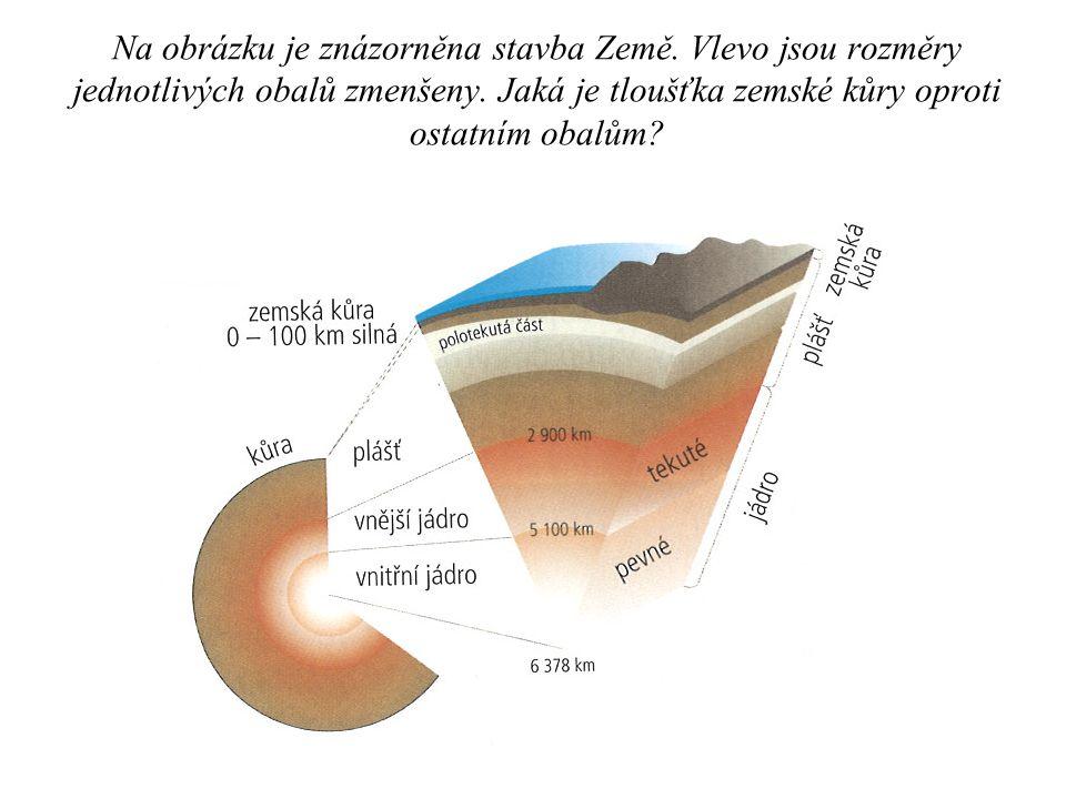 Na obrázku je znázorněna stavba Země.Vlevo jsou rozměry jednotlivých obalů zmenšeny.