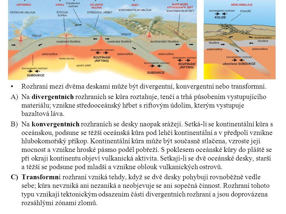 """Pohyby desek 1) Rozbíhání litosférických desek 2) Sbíhání desek a)Obě oceánské – hlubokomořské příkopy b)Oceánská pod pevninskou (sopečná činnost a zemětřesení (Andy) c)Obě pevninské – """"růst pohoří (Himaláje)"""