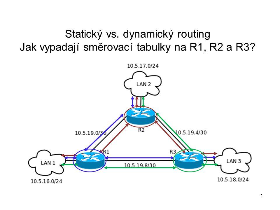 1 Statický vs. dynamický routing Jak vypadají směrovací tabulky na R1, R2 a R3?