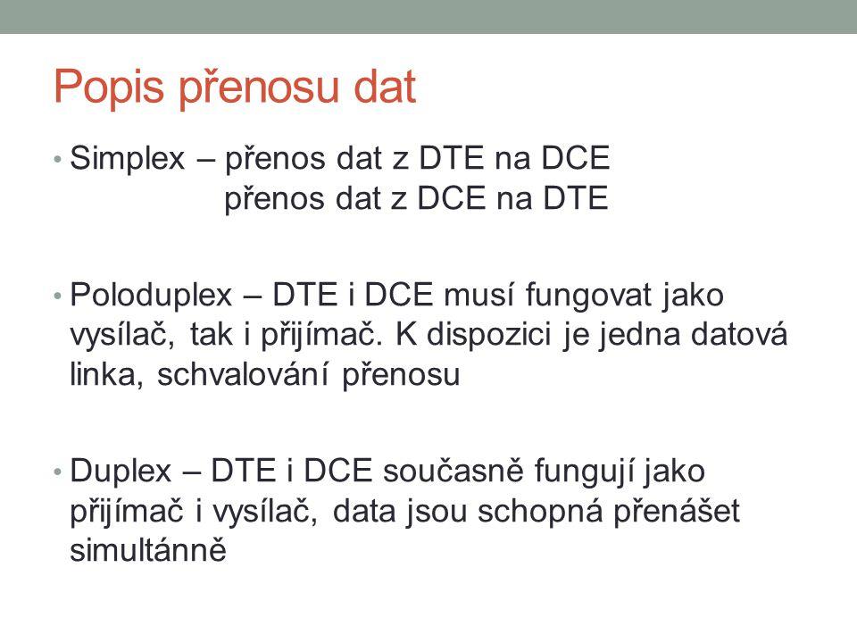 Popis přenosu dat Simplex – přenos dat z DTE na DCE přenos dat z DCE na DTE Poloduplex – DTE i DCE musí fungovat jako vysílač, tak i přijímač.