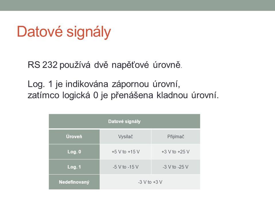 Datové signály ÚroveňVysílačPřijímač Log. 0+5 V to +15 V+3 V to +25 V Log.