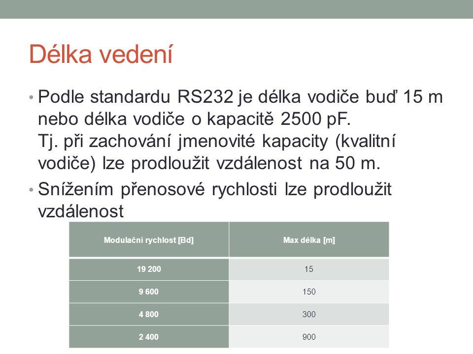 Délka vedení Podle standardu RS232 je délka vodiče buď 15 m nebo délka vodiče o kapacitě 2500 pF.