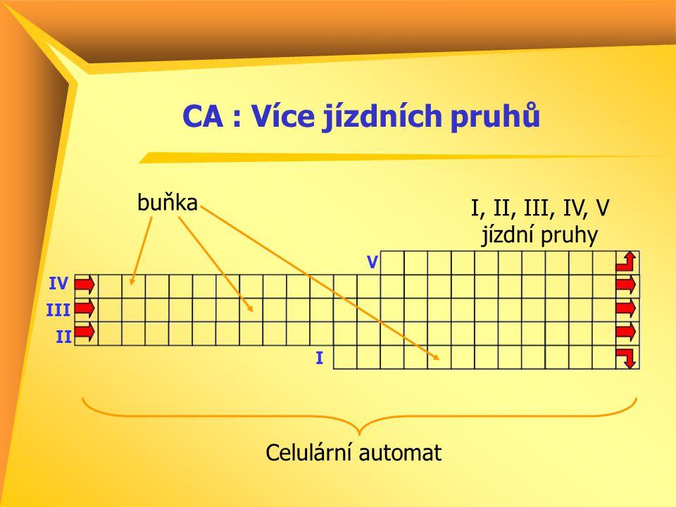 CA : Více jízdních pruhů buňka Celulární automat I II III IV V I, II, III, IV, V jízdní pruhy