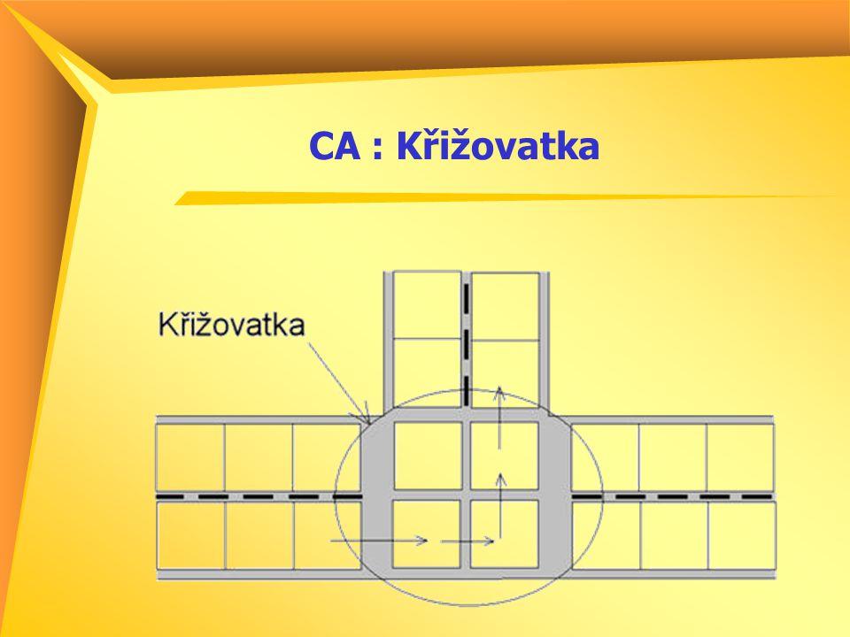 CA : Křižovatka