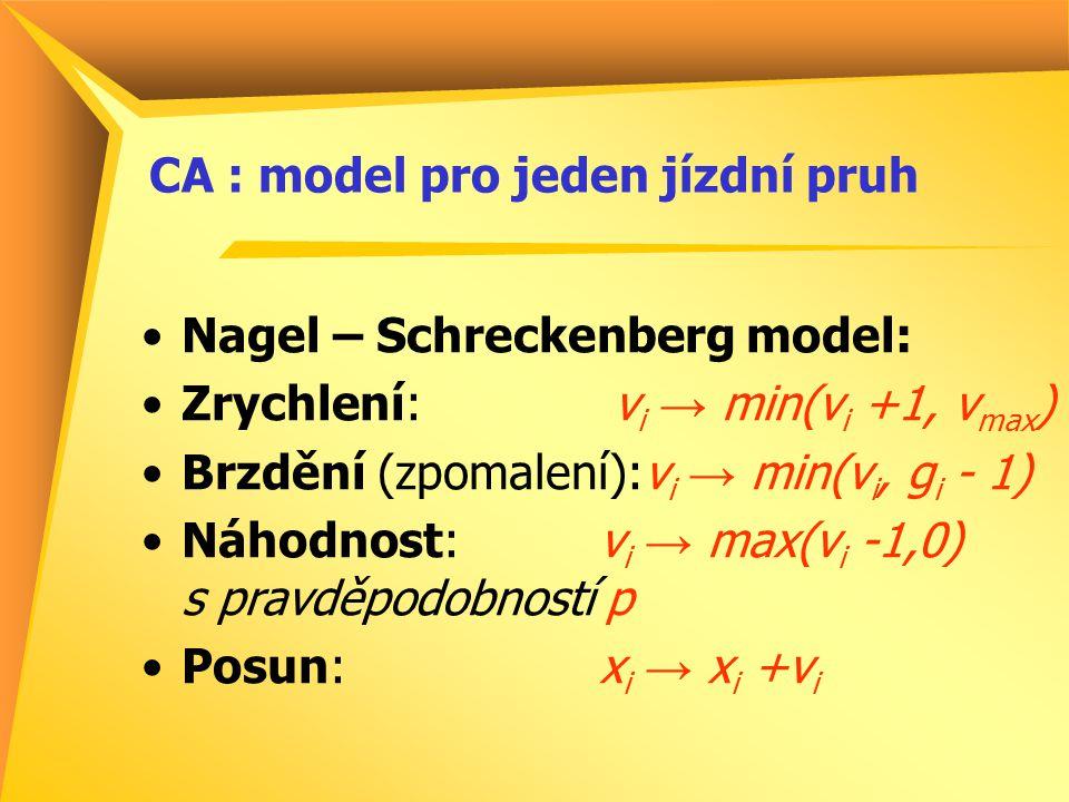 CA : model pro jeden jízdní pruh Nagel – Schreckenberg model: Zrychlení: v i → min(v i +1, v max ) Brzdění (zpomalení):v i → min(v i, g i - 1) Náhodnost: v i → max(v i -1,0) s pravděpodobností p Posun: x i → x i +v i