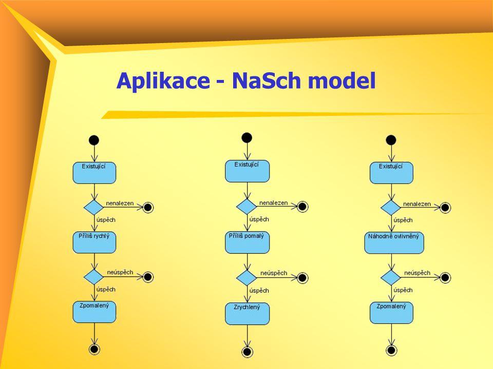 Aplikace - NaSch model