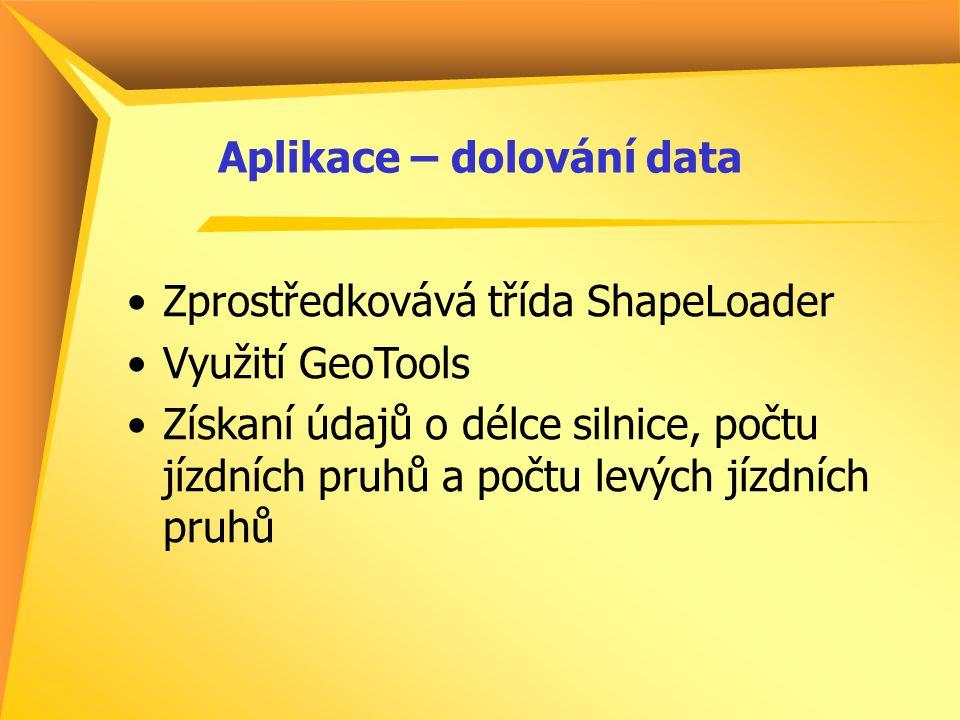 Aplikace – dolování data Zprostředkovává třída ShapeLoader Využití GeoTools Získaní údajů o délce silnice, počtu jízdních pruhů a počtu levých jízdních pruhů
