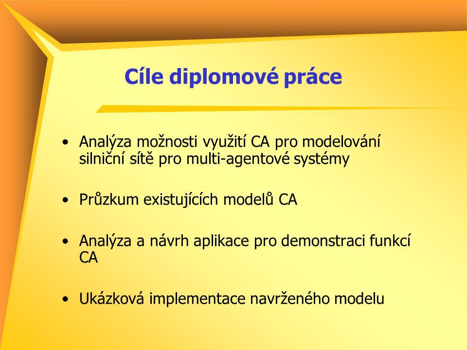Cíle diplomové práce Analýza možnosti využití CA pro modelování silniční sítě pro multi-agentové systémy Průzkum existujících modelů CA Analýza a návrh aplikace pro demonstraci funkcí CA Ukázková implementace navrženého modelu