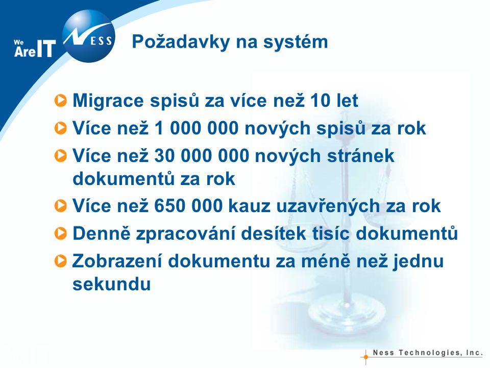 Požadavky na systém Migrace spisů za více než 10 let Více než 1 000 000 nových spisů za rok Více než 30 000 000 nových stránek dokumentů za rok Více n
