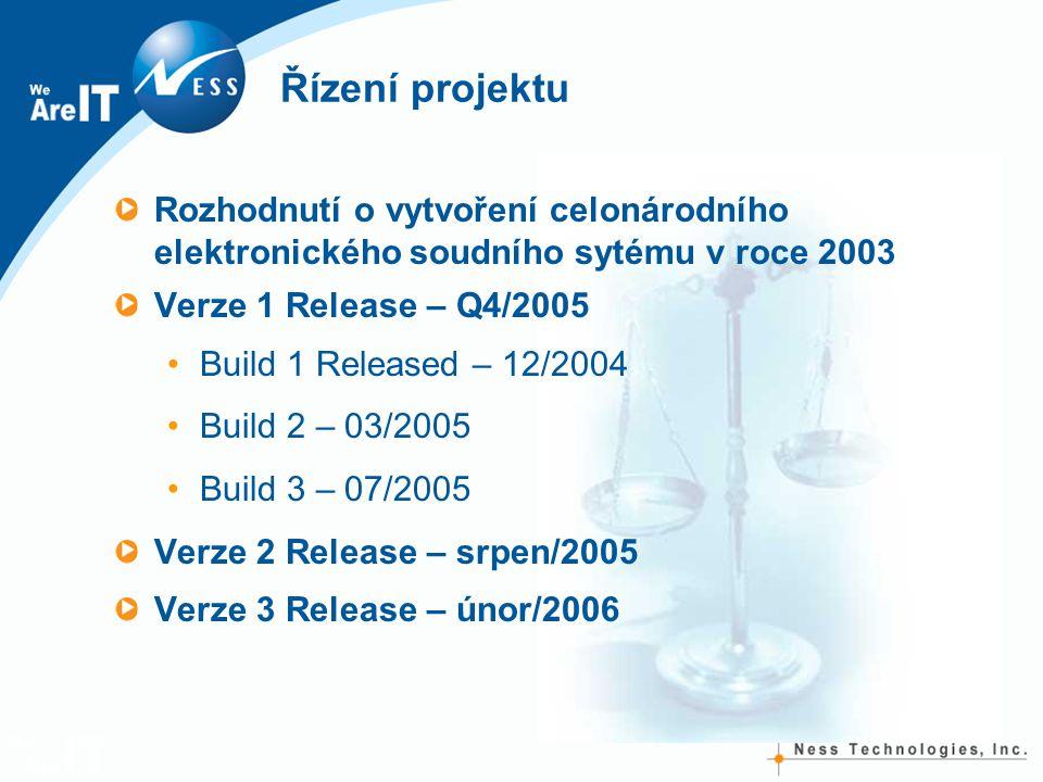 Řízení projektu Rozhodnutí o vytvoření celonárodního elektronického soudního sytému v roce 2003 Verze 1 Release – Q4/2005 Build 1 Released – 12/2004 Build 2 – 03/2005 Build 3 – 07/2005 Verze 2 Release – srpen/2005 Verze 3 Release – únor/2006