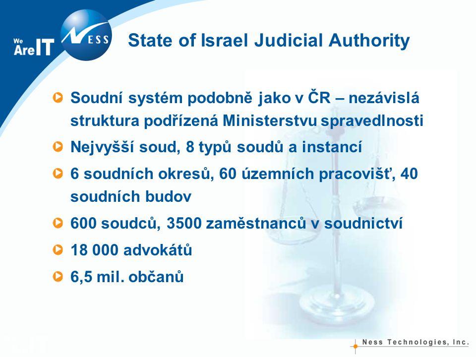 State of Israel Judicial Authority Soudní systém podobně jako v ČR – nezávislá struktura podřízená Ministerstvu spravedlnosti Nejvyšší soud, 8 typů soudů a instancí 6 soudních okresů, 60 územních pracovišť, 40 soudních budov 600 soudců, 3500 zaměstnanců v soudnictví 18 000 advokátů 6,5 mil.