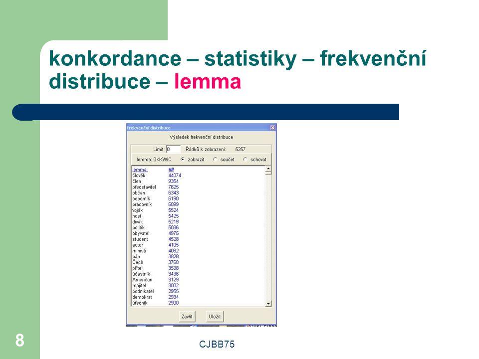 CJBB75 9 Odstranění substantiv skloňovaných podle vzoru muž Substantiva na –tel (představitel, obyvatel, přítel, podnikatel, …) Jaká další .