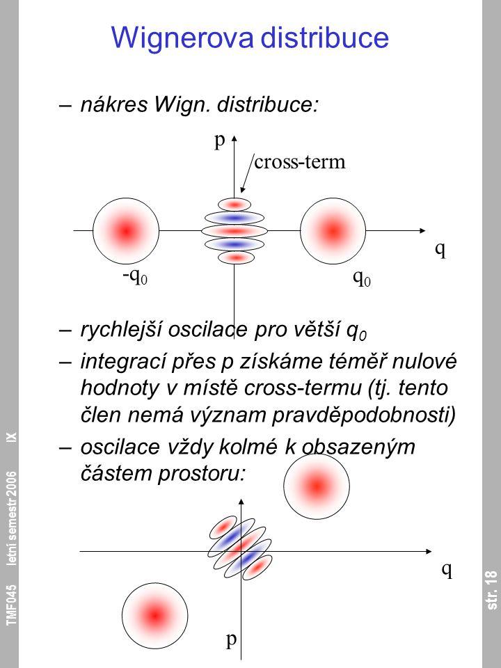 str. 18 TMF045 letní semestr 2006 IX Wignerova distribuce –nákres Wign. distribuce: –rychlejší oscilace pro větší q 0 –integrací přes p získáme téměř