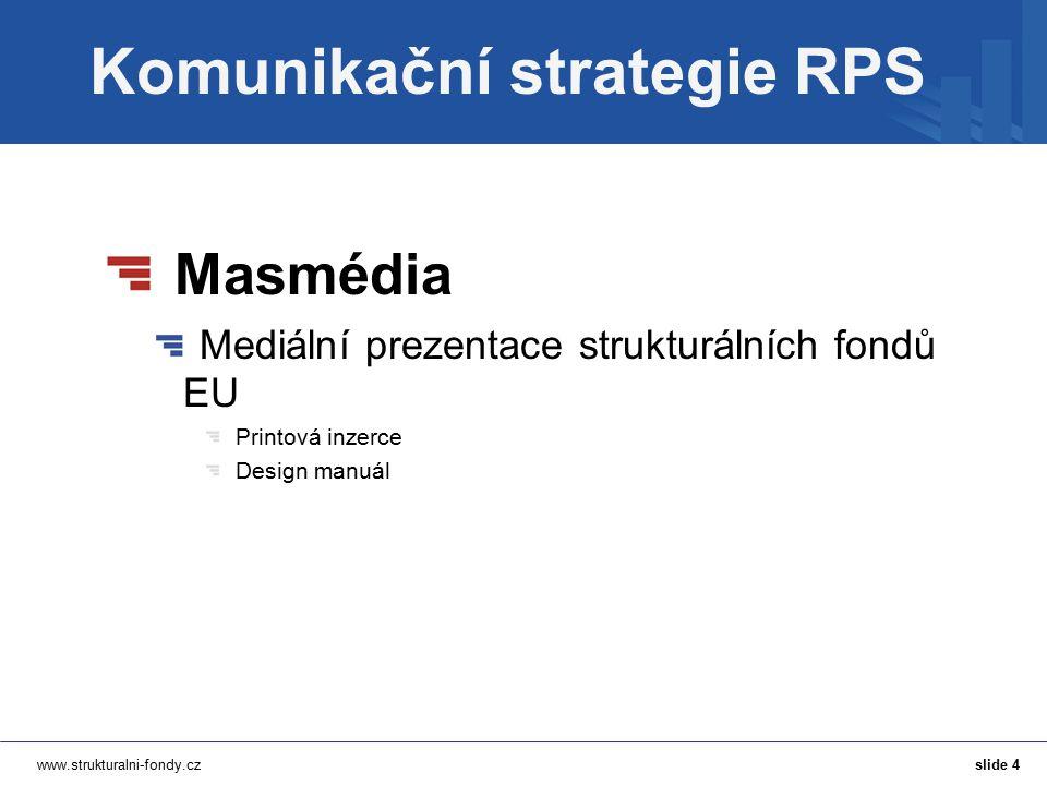 www.strukturalni-fondy.cz Komunikační strategie RPS Masmédia Mediální prezentace strukturálních fondů EU Printová inzerce Design manuál slide 4