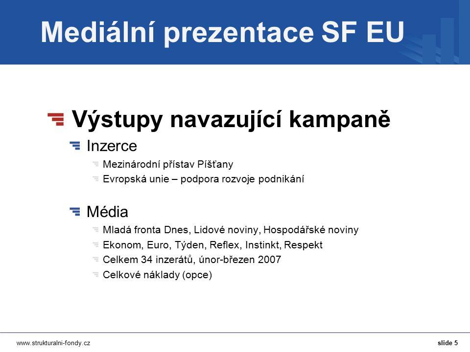 www.strukturalni-fondy.cz Mediální prezentace SF EU Výstupy navazující kampaně Inzerce Mezinárodní přístav Píšťany Evropská unie – podpora rozvoje pod