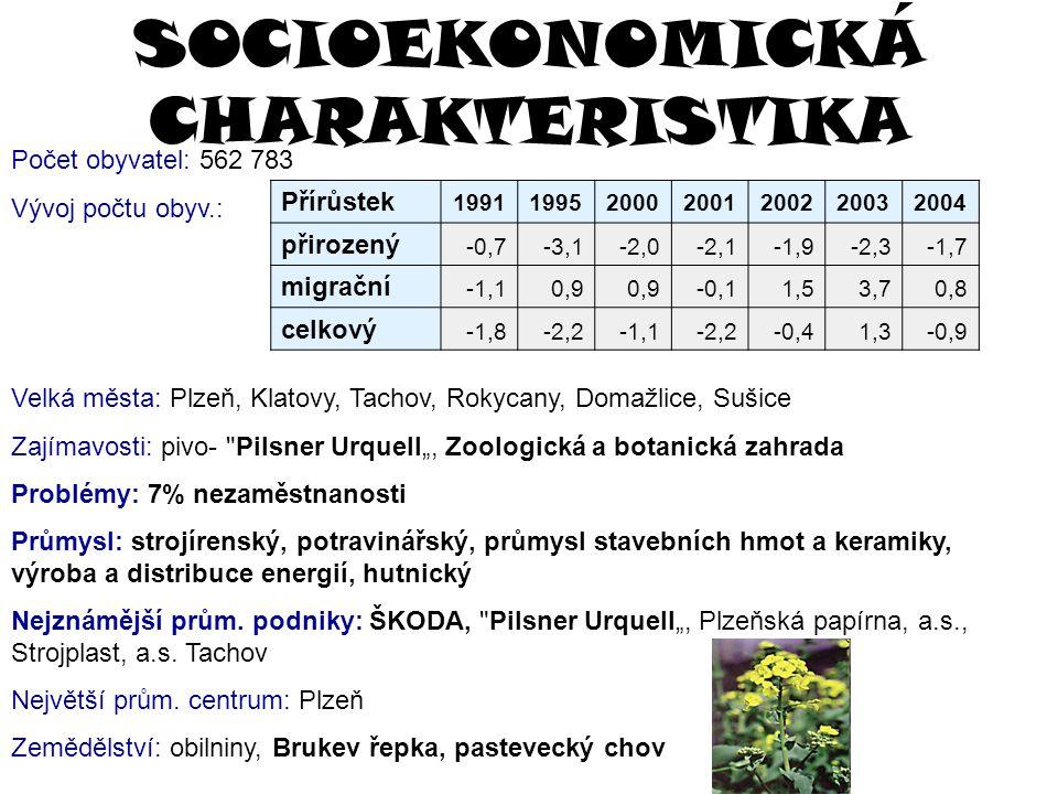 SOCIOEKONOMICKÁ CHARAKTERISTIKA Počet obyvatel: 562 783 Vývoj počtu obyv.: Velká města: Plzeň, Klatovy, Tachov, Rokycany, Domažlice, Sušice Zajímavost