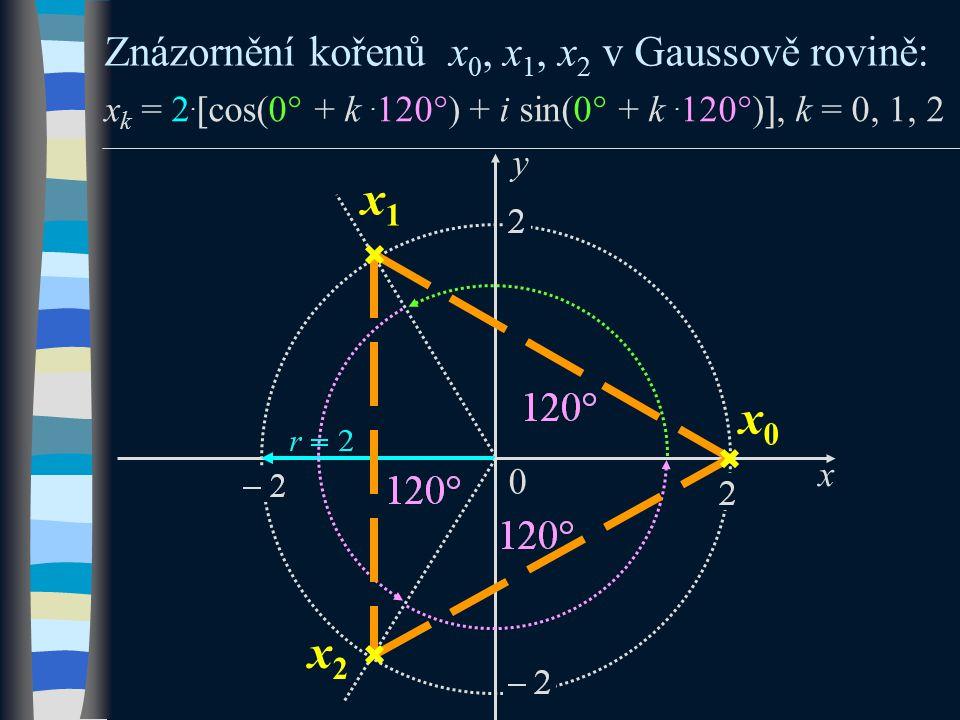 Znázornění kořenů x 0, x 1, x 2 v Gaussově rovině: x 0 x0x0 x1x1 x2x2 y x k = 2.
