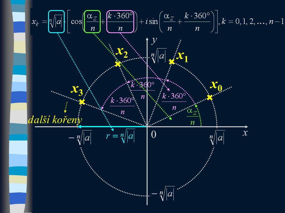 x y 0 x0x0 x1x1 x2x2 x3x3 další kořeny