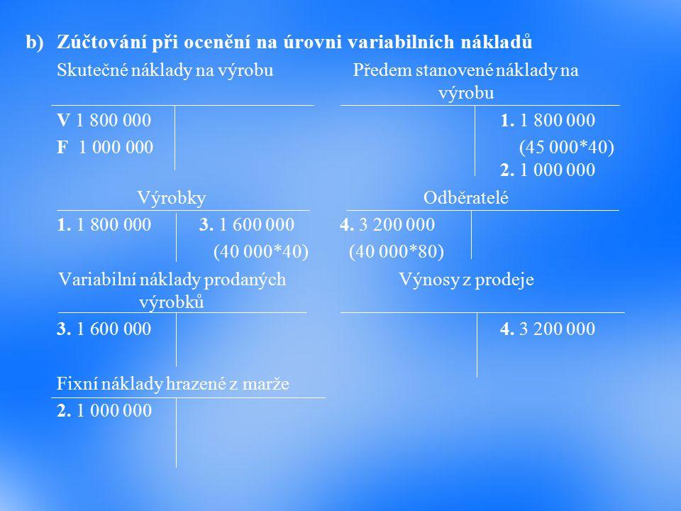 a)Zúčtování při ocenění na úrovni plných nákladů Skutečné náklady na výrobuPředem stanovené náklady na výrobu V 1 800 000 1. 2 700 000 F 1 000 000 (45