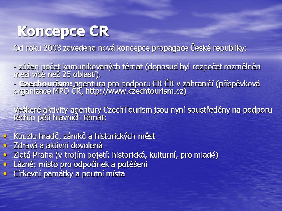Koncepce CR Od roku 2003 zavedena nová koncepce propagace České republiky: - zúžen počet komunikovaných témat (doposud byl rozpočet rozmělněn mezi více než 25 oblastí).