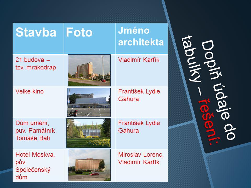 Doplň údaje do tabulky – řešení: StavbaFoto Jméno architekta 21.budova – tzv. mrakodrap Vladimír Karfík Velké kinoFrantišek Lydie Gahura Dům umění, pů