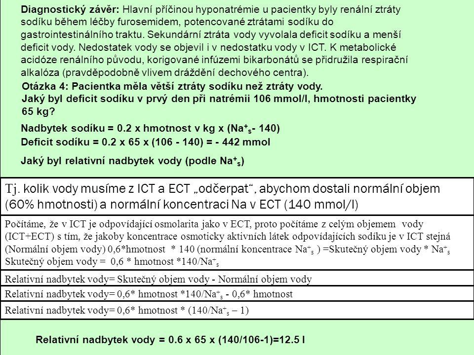 Diagnostický závěr: Hlavní příčinou hyponatrémie u pacientky byly renální ztráty sodíku během léčby furosemidem, potencované ztrátami sodíku do gastro