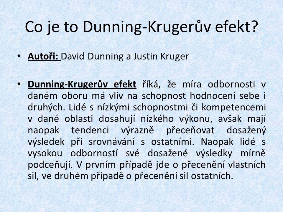 Co je to Dunning-Krugerův efekt.