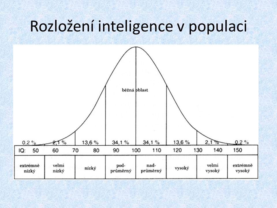 Rozložení inteligence v populaci