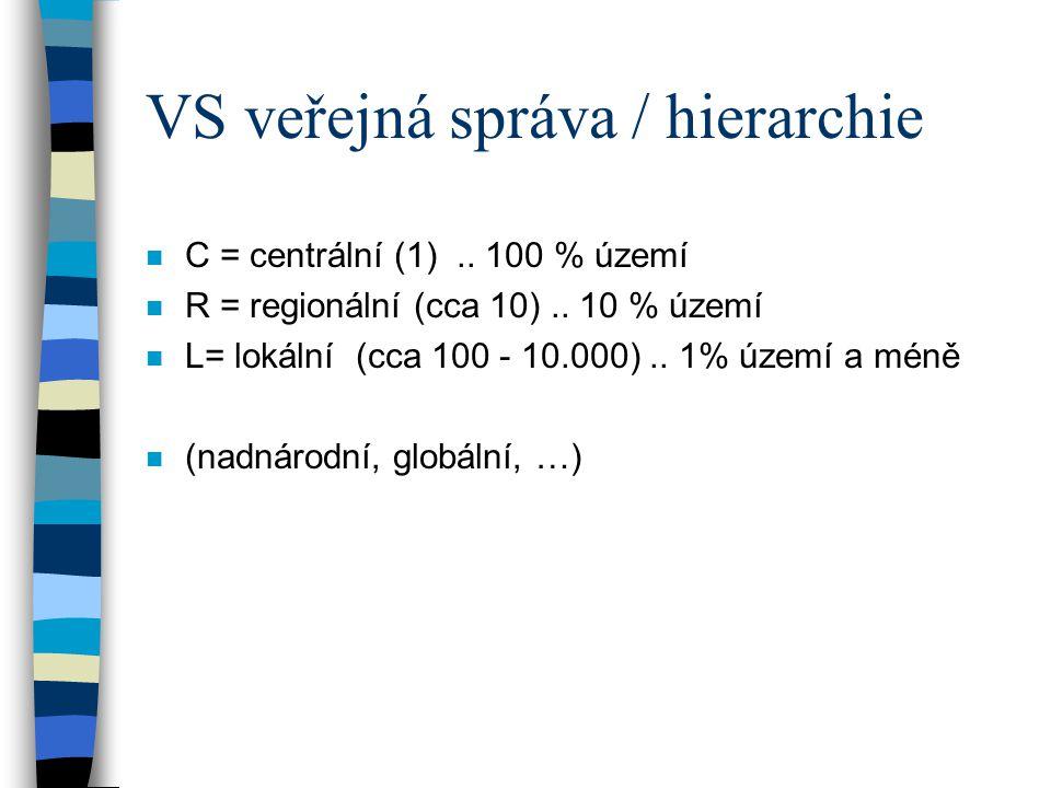 VS veřejná správa / hierarchie n C = centrální (1)..