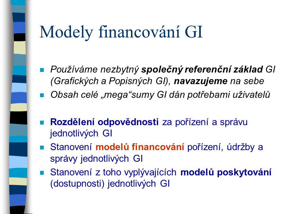 """Modely financování GI n Používáme nezbytný společný referenční základ GI (Grafických a Popisných GI), navazujeme na sebe n Obsah celé """"mega sumy GI dán potřebami uživatelů n Rozdělení odpovědnosti za pořízení a správu jednotlivých GI n Stanovení modelů financování pořízení, údržby a správy jednotlivých GI n Stanovení z toho vyplývajících modelů poskytování (dostupnosti) jednotlivých GI"""