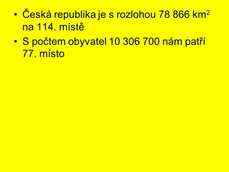 Česká republika je s rozlohou 78 866 km 2 na 114.místě S počtem obyvatel 10 306 700 nám patří 77.