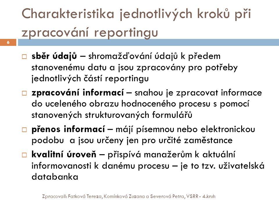 Charakteristika jednotlivých kroků při zpracování reportingu Zpracovali: Fatková Tereza, Komínková Zuzana a Severová Petra, VSRR - 4.kruh 6  sběr úda